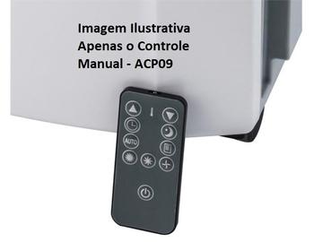 Módulo Transmissor do Controle Remoto Ar Condicionado Agratto ACP09 - Módulo Transmissor Bivolts - APENAS O Módulo
