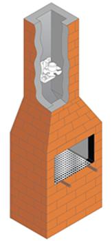 Exaustor para Churrasqueira - Diâmetro 20cm Vazão 570m/h 220V - Exaustor ITC ED104 c/Soquete p/Lâmpada - exaustor p/Coifas/Cozinhas