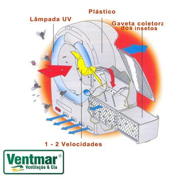 Armadilha Luminosa Profissional 220V 55W Mata Mosca E Mosquito / Mata Insetos Turbine Mini Moel Mod.361 - Mata Moscas