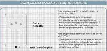 Módulo Transmissor do Controle Remoto para Ventilador de Mesa ou Coluna Modelo Devise Defan VMC1000