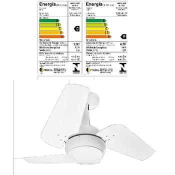 Ventilador de Teto Venti-Delta Loft Decorative Branco Chave 3Vel 127v 130w - Luminária Led 18w 6.000